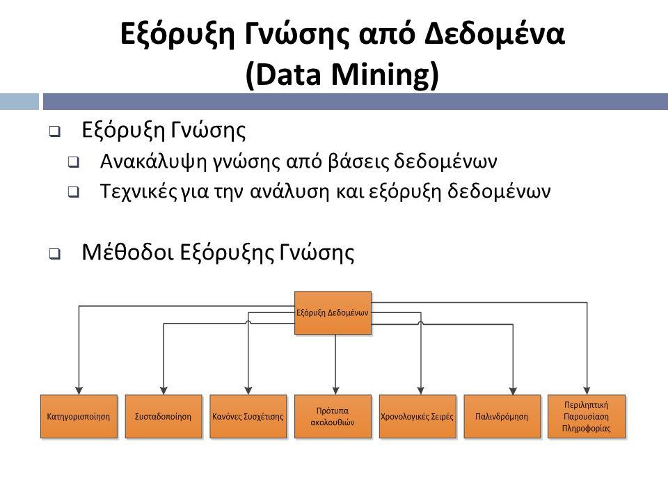  Εξόρυξη Γνώσης  Ανακάλυψη γνώσης από βάσεις δεδομένων  Τεχνικές για την ανάλυση και εξόρυξη δεδομένων  Μέθοδοι Εξόρυξης Γνώσης Εξόρυξη Γνώσης από