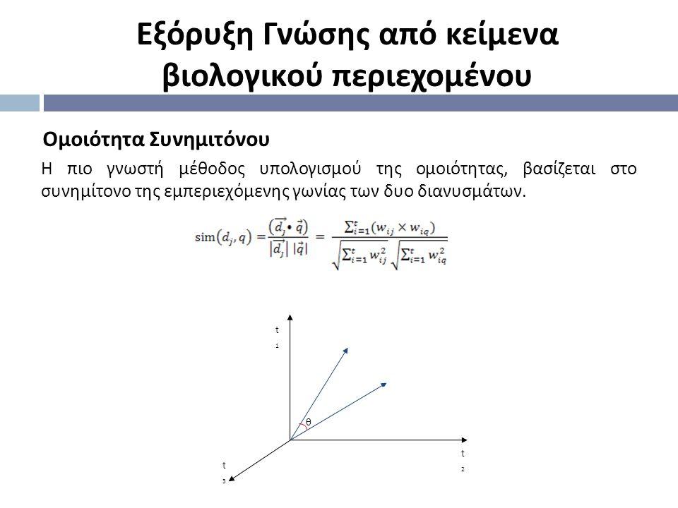 Η πιο γνωστή μέθοδος υπολογισμού της ομοιότητας, βασίζεται στο συνημίτονο της εμπεριεχόμενης γωνίας των δυο διανυσμάτων. Ομοιότητα Συνημιτόνου t1t1 t2