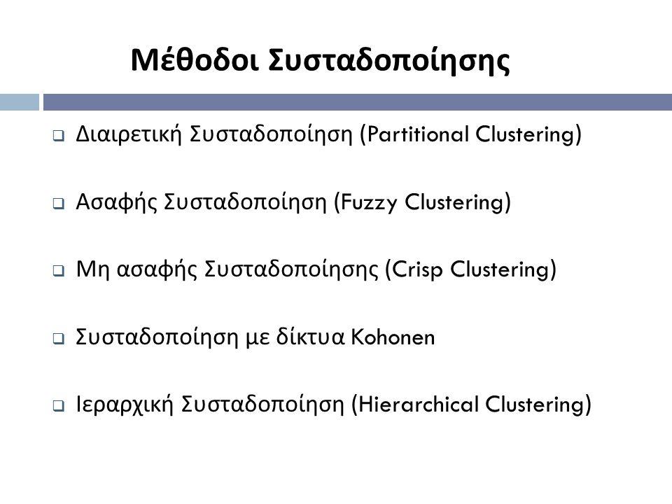  Διαιρετική Συσταδοποίηση (Partitional Clustering)  Ασαφής Συσταδοποίηση (Fuzzy Clustering)  Μη ασαφής Συσταδοποίησης (Crisp Clustering)  Συσταδοπ