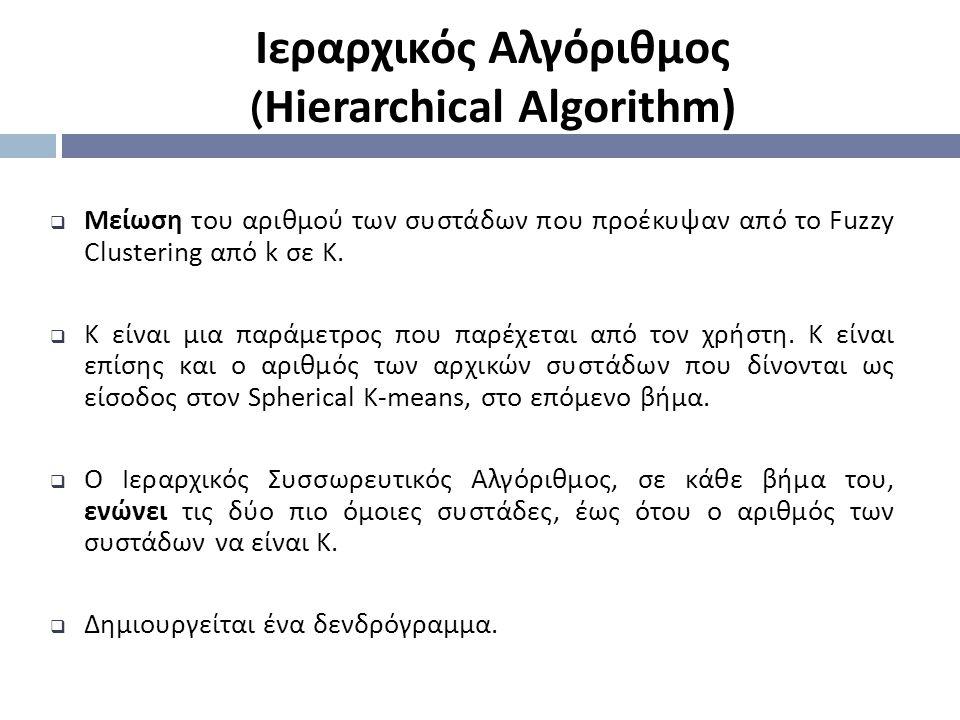 Ιεραρχικός Αλγόριθμος ( Hierarchical Algorithm)  Μείωση του αριθμού των συστάδων που προέκυψαν από το Fuzzy Clustering από k σε Κ.  Κ είναι μια παρά