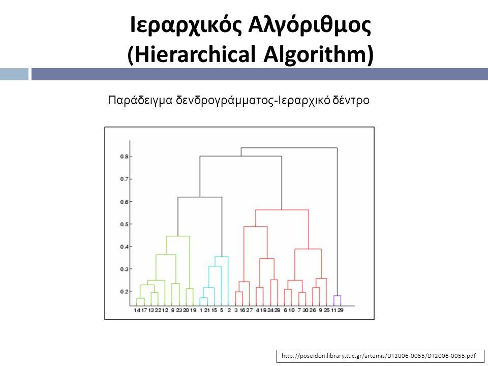 Ιεραρχικός Αλγόριθμος ( Hierarchical Algorithm) http://poseidon.library.tuc.gr/artemis/DT2006-0055/DT2006-0055.pdf Παράδειγμα δενδρογράμματος-Ιεραρχικ
