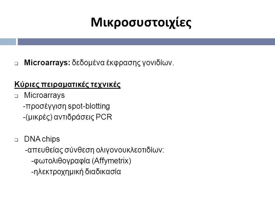 Μικροσυστοιχίες  Microarrays: δεδομένα έκφρασης γονιδίων. Κύριες πειραματικές τεχνικές  Microarrays -προσέγγιση spot-blotting -(μικρές) αντιδράσεις