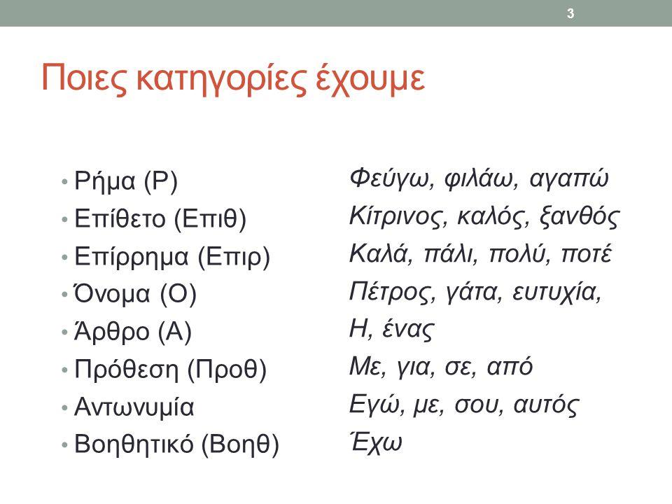 Παρατηρήσεις Ι Στα Ελληνικά έχουμε και τα μόρια δεν , μην , θα , να που τα χαρακτηρίζουμε ως στοιχεία κλίσης επειδή δίνουν πληροφορίες σχετικά με την κλίση του ρήματος (άρνηση, χρόνος, έγκλιση).
