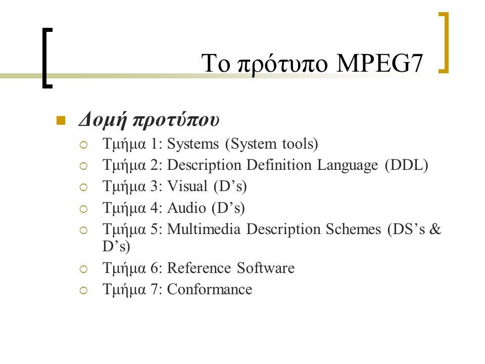 Το πρότυπο MPEG7 Δομή προτύπου  Τμήμα 1: Systems (System tools)  Τμήμα 2: Description Definition Language (DDL)  Τμήμα 3: Visual (D's)  Τμήμα 4: Audio (D's)  Τμήμα 5: Multimedia Description Schemes (DS's & D's)  Τμήμα 6: Reference Software  Τμήμα 7: Conformance