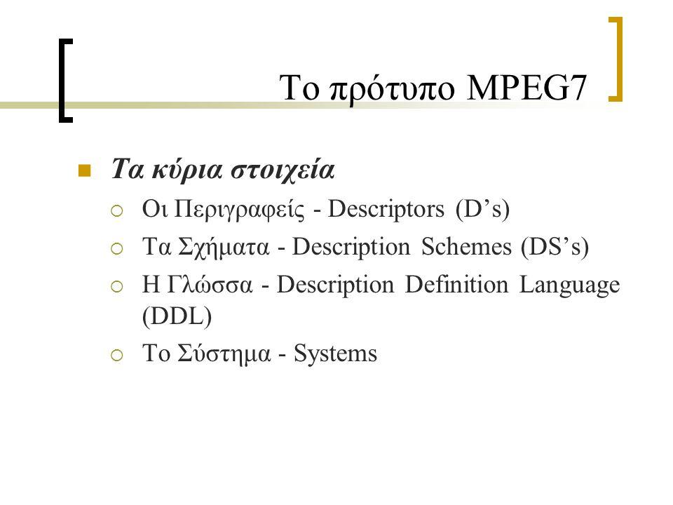 Το πρότυπο MPEG7 Τα κύρια στοιχεία  Οι Περιγραφείς - Descriptors (D's)  Τα Σχήματα - Description Schemes (DS's)  Η Γλώσσα - Description Definition Language (DDL)  Το Σύστημα - Systems