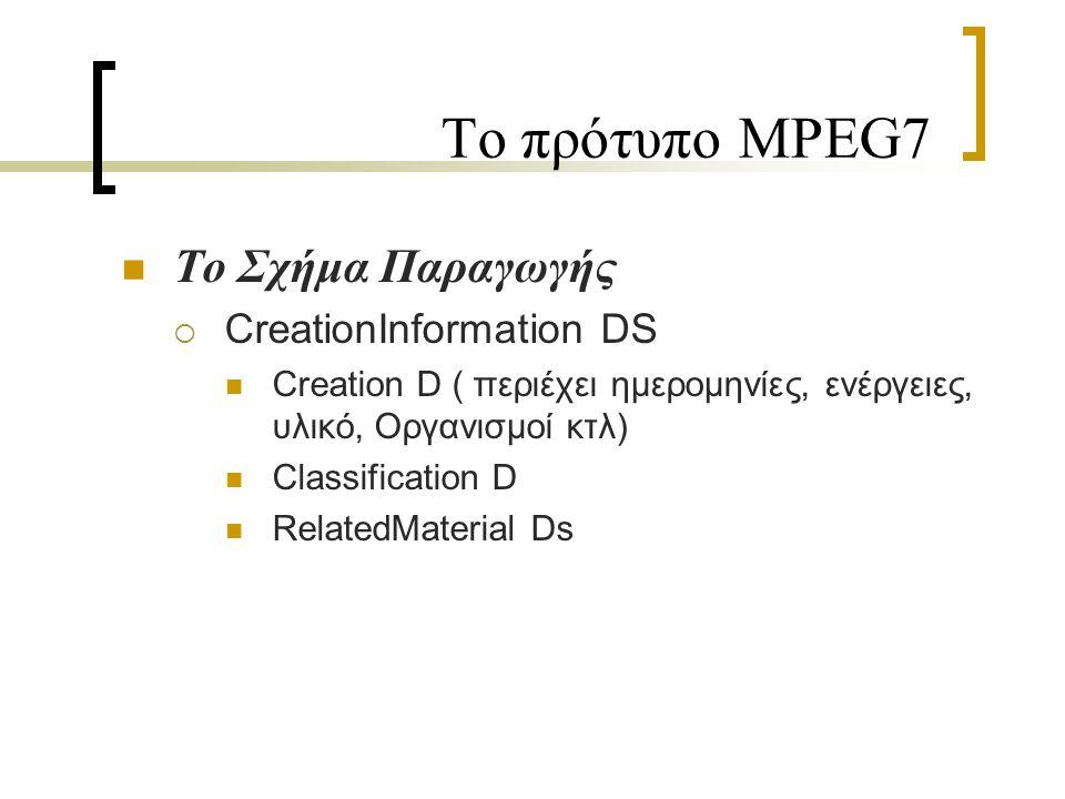 Το πρότυπο MPEG7 Το Σχήμα Παραγωγής  CreationInformation DS Creation D ( περιέχει ημερομηνίες, ενέργειες, υλικό, Οργανισμοί κτλ) Classification D RelatedMaterial Ds