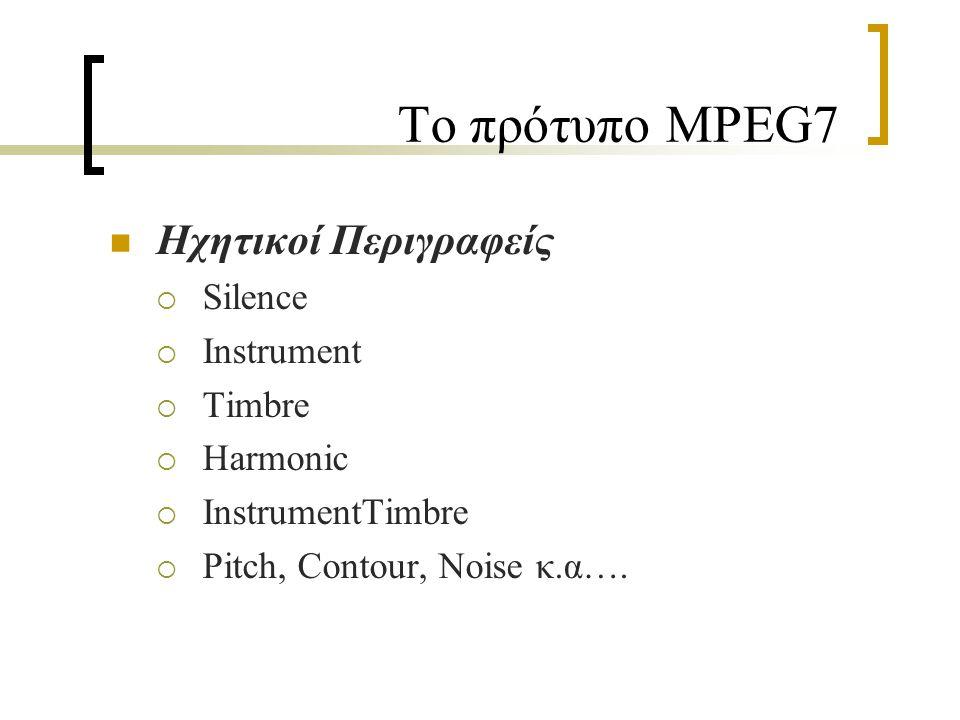 Το πρότυπο MPEG7 Ηχητικοί Περιγραφείς  Silence  Instrument  Timbre  Harmonic  InstrumentTimbre  Pitch, Contour, Noise κ.α….