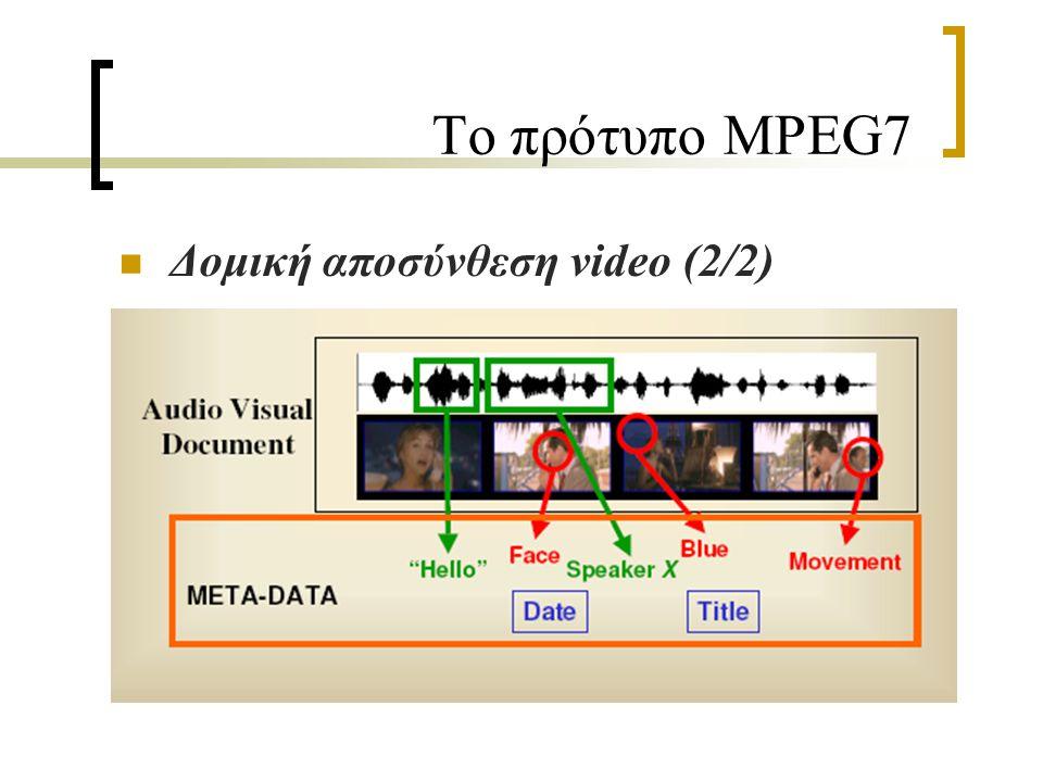 Το πρότυπο MPEG7 Δομική αποσύνθεση video (2/2)