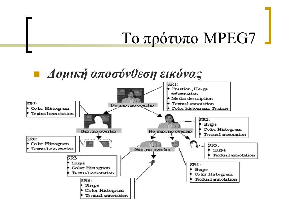 Το πρότυπο MPEG7 Δομική αποσύνθεση εικόνας