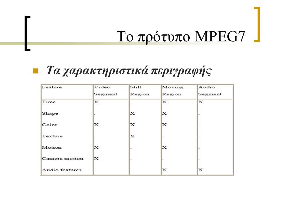 Το πρότυπο MPEG7 Τα χαρακτηριστικά περιγραφής
