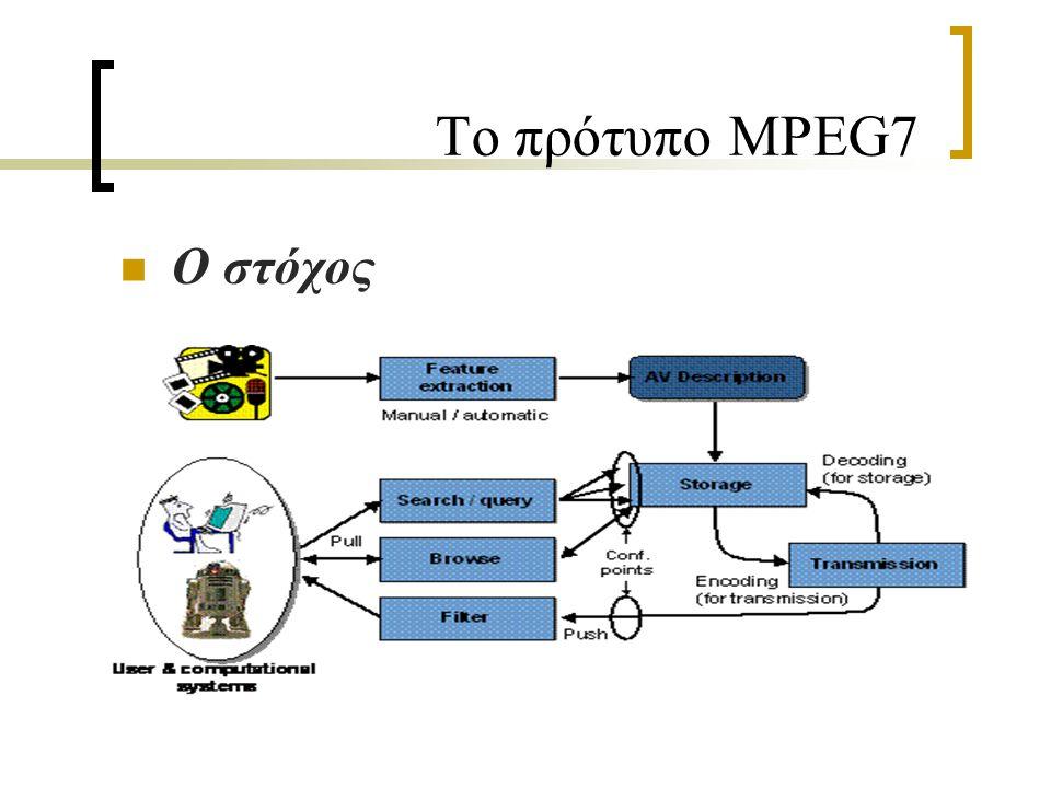 Το πρότυπο MPEG7 DDL MP7 Schema Extensions + Ορίζει DS Μοντέλο DS D D D XML …… Επικυρώνεται Systems 010010 BiM