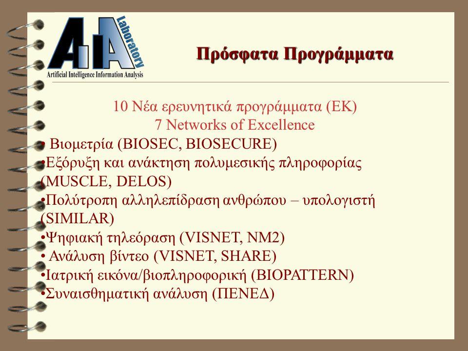 Πρόσφατα Προγράμματα 10 Νέα ερευνητικά προγράμματα (ΕΚ) 7 Networks of Excellence Βιομετρία (BIOSEC, BIOSECURE) Εξόρυξη και ανάκτηση πολυμεσικής πληροφ