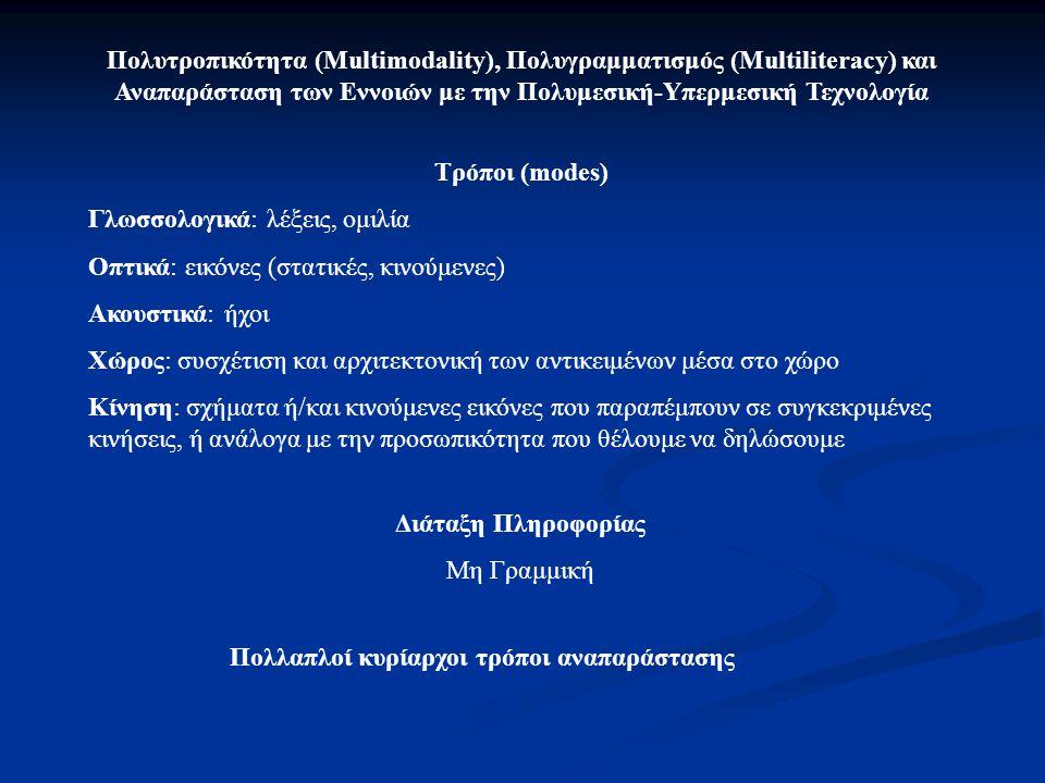 Πολυτροπικότητα (Multimodality), Πολυγραμματισμός (Multiliteracy) και Αναπαράσταση των Εννοιών με την Πολυμεσική-Υπερμεσική Τεχνολογία Τρόποι (modes)