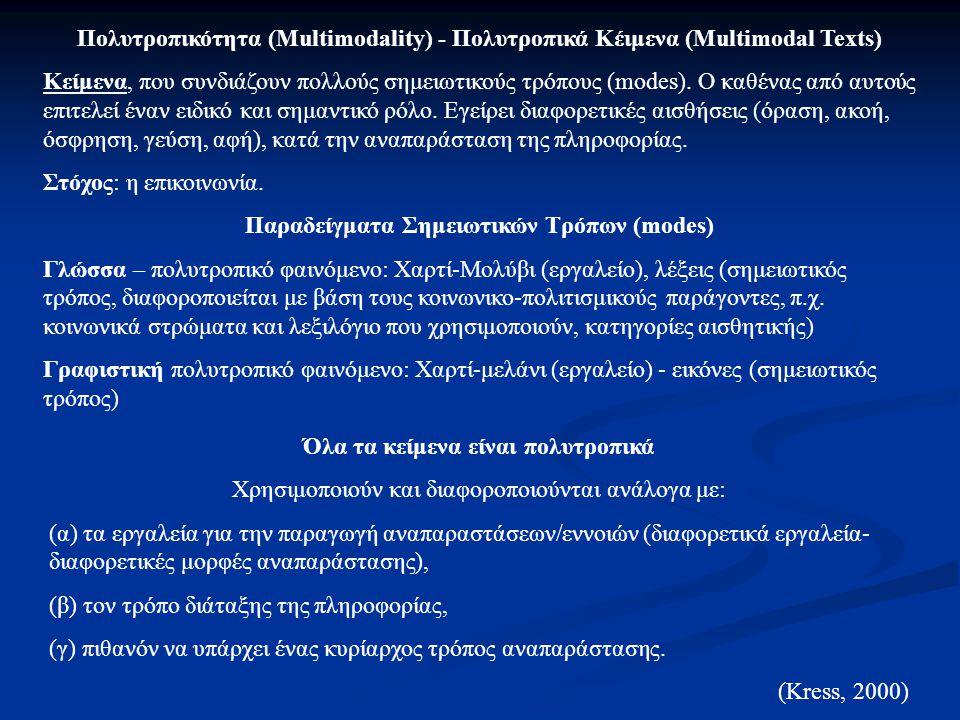Πολυτροπικότητα (Multimodality) - Πολυτροπικά Κέιμενα (Multimodal Texts) Κείμενα, που συνδιάζουν πολλούς σημειωτικούς τρόπους (modes). Ο καθένας από α