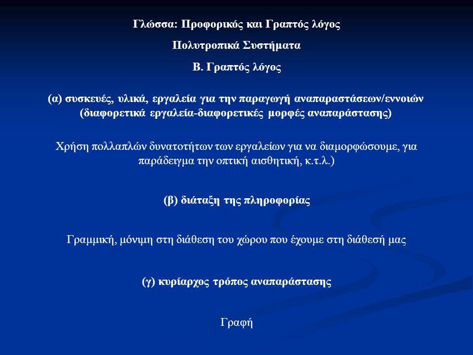 Γλώσσα: Προφορικός και Γραπτός λόγος Πολυτροπικά Συστήματα Β. Γραπτός λόγος (α) συσκευές, υλικά, εργαλεία για την παραγωγή αναπαραστάσεων/εννοιών (δια