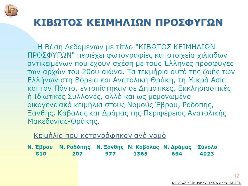 12 Η Βάση Δεδομένων με τίτλο ΚΙΒΩΤΟΣ ΚΕΙΜΗΛΙΩΝ ΠΡΟΣΦΥΓΩΝ περιέχει φωτογραφίες και στοιχεία χιλιάδων αντικειμένων που έχουν σχέση με τους Έλληνες πρόσφυγες των αρχών του 20ου αιώνα.