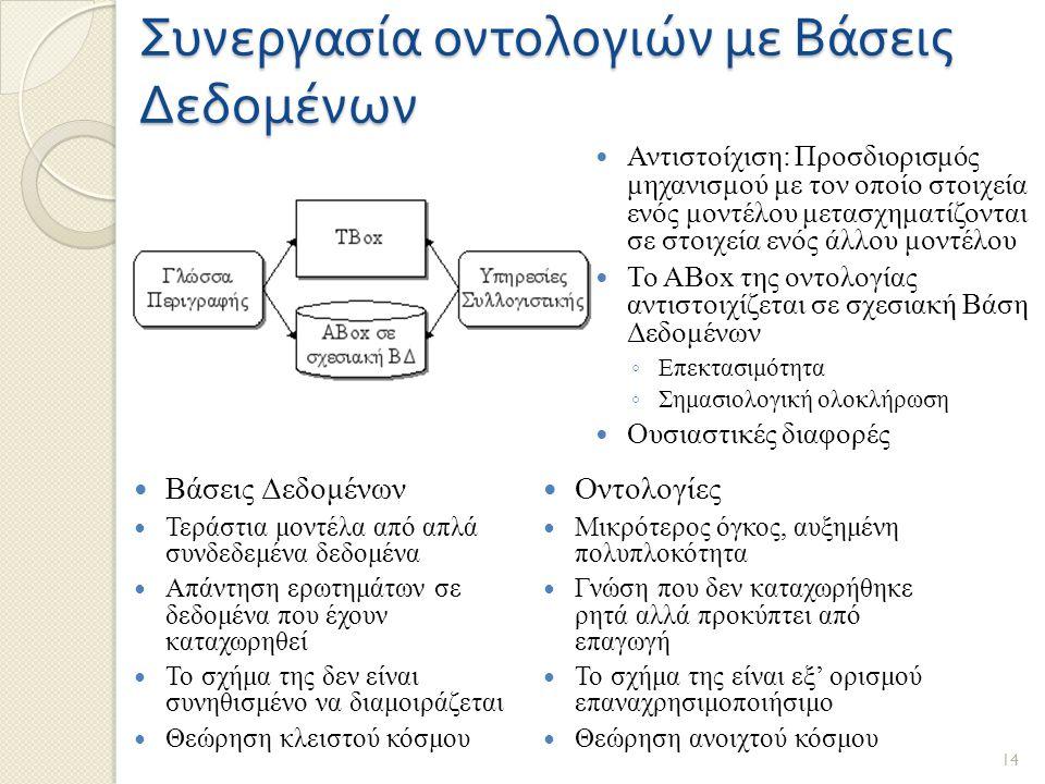 Συνεργασία οντολογιών με Βάσεις Δεδομένων Αντιστοίχιση: Προσδιορισμός μηχανισμού με τον οποίο στοιχεία ενός μοντέλου μετασχηματίζονται σε στοιχεία ενός άλλου μοντέλου Το ABox της οντολογίας αντιστοιχίζεται σε σχεσιακή Βάση Δεδομένων ◦ Επεκτασιμότητα ◦ Σημασιολογική ολοκλήρωση Ουσιαστικές διαφορές Βάσεις Δεδομένων Τεράστια μοντέλα από απλά συνδεδεμένα δεδομένα Απάντηση ερωτημάτων σε δεδομένα που έχουν καταχωρηθεί Το σχήμα της δεν είναι συνηθισμένο να διαμοιράζεται Θεώρηση κλειστού κόσμου Οντολογίες Μικρότερος όγκος, αυξημένη πολυπλοκότητα Γνώση που δεν καταχωρήθηκε ρητά αλλά προκύπτει από επαγωγή Το σχήμα της είναι εξ' ορισμού επαναχρησιμοποιήσιμο Θεώρηση ανοιχτού κόσμου 14