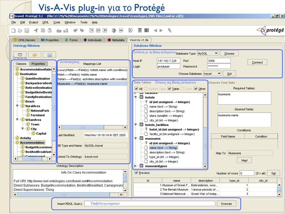 Vis-A-Vis plug-in για το Protégé 16
