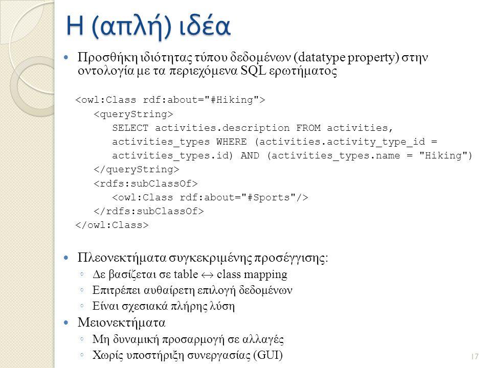 Η ( απλή ) ιδέα Προσθήκη ιδιότητας τύπου δεδομένων (datatype property) στην οντολογία με τα περιεχόμενα SQL ερωτήματος SELECT activities.description FROM activities, activities_types WHERE (activities.activity_type_id = activities_types.id) AND (activities_types.name = Hiking ) Πλεονεκτήματα συγκεκριμένης προσέγγισης: ◦ Δε βασίζεται σε table  class mapping ◦ Επιτρέπει αυθαίρετη επιλογή δεδομένων ◦ Είναι σχεσιακά πλήρης λύση Μειονεκτήματα ◦ Μη δυναμική προσαρμογή σε αλλαγές ◦ Χωρίς υποστήριξη συνεργασίας (GUI) 17