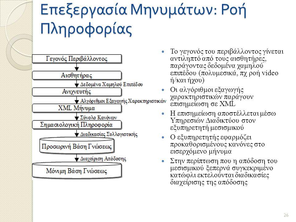 Επεξεργασία Μηνυμάτων : Ροή Πληροφορίας Το γεγονός του περιβάλλοντος γίνεται αντιληπτό από τους αισθητήρες, παράγοντας δεδομένα χαμηλού επιπέδου (πολυμεσικά, πχ ροή video ή/και ήχου) Οι αλγόριθμοι εξαγωγής χαρακτηριστικών παράγουν επισημείωση σε XML Η επισημείωση αποστέλλεται μέσω Υπηρεσιών Διαδικτύου στον εξυπηρετητή μεσισμικού Ο εξυπηρετητής εφαρμόζει προκαθορισμένους κανόνες στο εισερχόμενο μήνυμα Στην περίπτωση που η απόδοση του μεσισμικού ξεπερνά συγκεκριμένο κατώφλι εκτελούνται διαδικασίες διαχείρισης της απόδοσης 26