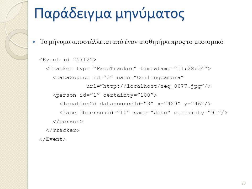 Παράδειγμα μηνύματος Το μήνυμα αποστέλλεται από έναν αισθητήρα προς το μεσισμικό <DataSource id= 3 name= CeilingCamera url= http://localhost/seq_0077.jpg /> 28
