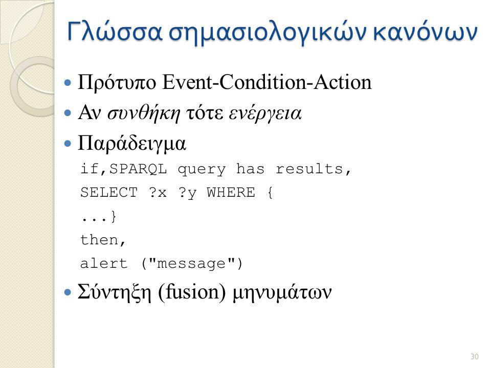 Γλώσσα σημασιολογικών κανόνων Πρότυπο Event-Condition-Action Αν συνθήκη τότε ενέργεια Παράδειγμα if,SPARQL query has results, SELECT ?x ?y WHERE {...}