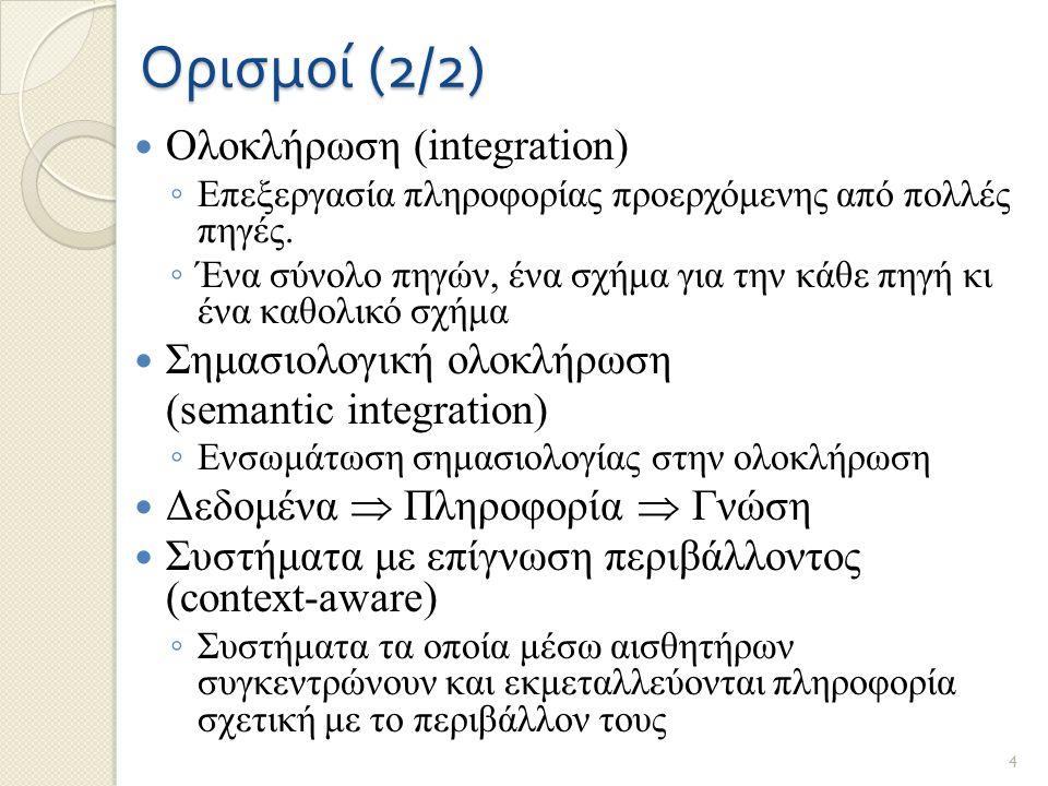 Ορισμοί (2/2) Ολοκλήρωση (integration) ◦ Επεξεργασία πληροφορίας προερχόμενης από πολλές πηγές. ◦ Ένα σύνολο πηγών, ένα σχήμα για την κάθε πηγή κι ένα