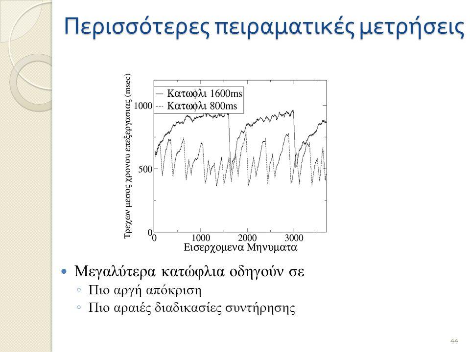 Περισσότερες πειραματικές μετρήσεις Μεγαλύτερα κατώφλια οδηγούν σε ◦ Πιο αργή απόκριση ◦ Πιο αραιές διαδικασίες συντήρησης 44
