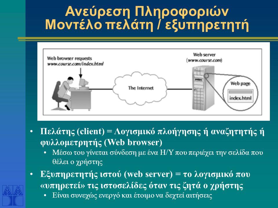 Ανεύρεση Πληροφοριών Μοντέλο πελάτη / εξυπηρετητή Πελάτης (client) = Λογισμικό πλοήγησης ή αναζητητής ή φυλλομετρητής (Web browser) Μέσω του γίνεται σύνδεση με ένα Η/Υ που περιέχει την σελίδα που θέλει ο χρήστης Εξυπηρετητής ιστού (web server) = το λογισμικό που «υπηρετεί» τις ιστοσελίδες όταν τις ζητά ο χρήστης Είναι συνεχώς ενεργό και έτοιμο να δεχτεί αιτήσεις