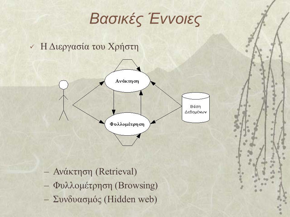 Βασικές Έννοιες Η Διεργασία του Χρήστη –Ανάκτηση (Retrieval) –Φυλλομέτρηση (Browsing) –Συνδυασμός (Hidden web)