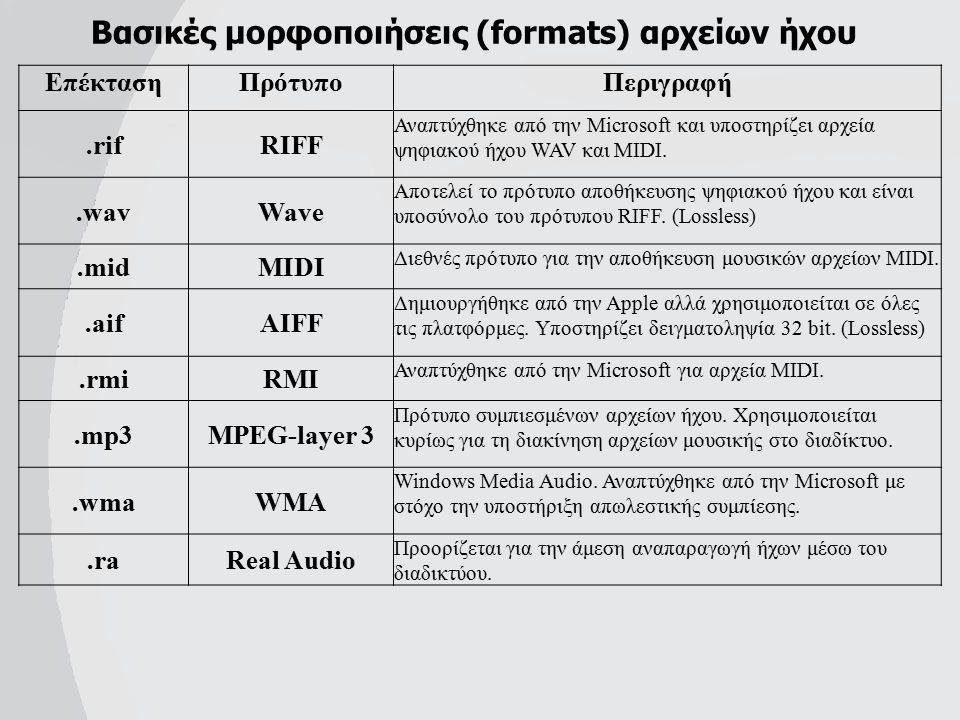 Βασικές μορφοποιήσεις (formats) αρχείων ήχου ΕπέκτασηΠρότυποΠεριγραφή.rifRIFF Αναπτύχθηκε από την Microsoft και υποστηρίζει αρχεία ψηφιακού ήχου WAV κ