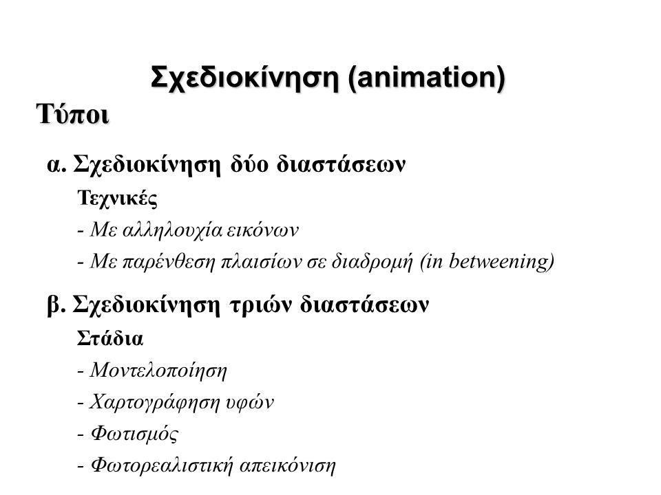 α. Σχεδιοκίνηση δύο διαστάσεων Σχεδιοκίνηση (animation) β. Σχεδιοκίνηση τριών διαστάσεων Τύποι Τεχνικές - Με αλληλουχία εικόνων - Με παρένθεση πλαισίω