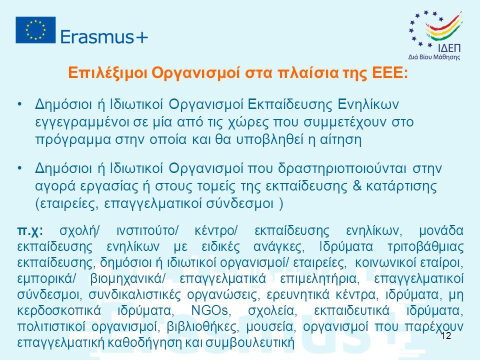 Επιλέξιμοι Οργανισμοί στα πλαίσια της ΕΕΕ: Δημόσιοι ή Ιδιωτικοί Οργανισμοί Εκπαίδευσης Ενηλίκων εγγεγραμμένοι σε μία από τις χώρες που συμμετέχουν στο πρόγραμμα στην οποία και θα υποβληθεί η αίτηση Δημόσιοι ή Ιδιωτικοί Οργανισμοί που δραστηριοποιούνται στην αγορά εργασίας ή στους τομείς της εκπαίδευσης & κατάρτισης (εταιρείες, επαγγελματικοί σύνδεσμοι ) π.χ: σχολή/ ινστιτούτο/ κέντρο/ εκπαίδευσης ενηλίκων, μονάδα εκπαίδευσης ενηλίκων με ειδικές ανάγκες, Ιδρύματα τριτοβάθμιας εκπαίδευσης, δημόσιοι ή ιδιωτικοί οργανισμοί/ εταιρείες, κοινωνικοί εταίροι, εμπορικά/ βιομηχανικά/ επαγγελματικά επιμελητήρια, επαγγελματικοί σύνδεσμοι, συνδικαλιστικές οργανώσεις, ερευνητικά κέντρα, ιδρύματα, μη κερδοσκοπικά ιδρύματα, NGOs, σχολεία, εκπαιδευτικά ιδρύματα, πολιτιστικοί οργανισμοί, βιβλιοθήκες, μουσεία, οργανισμοί που παρέχουν επαγγελματική καθοδήγηση και συμβουλευτική 12