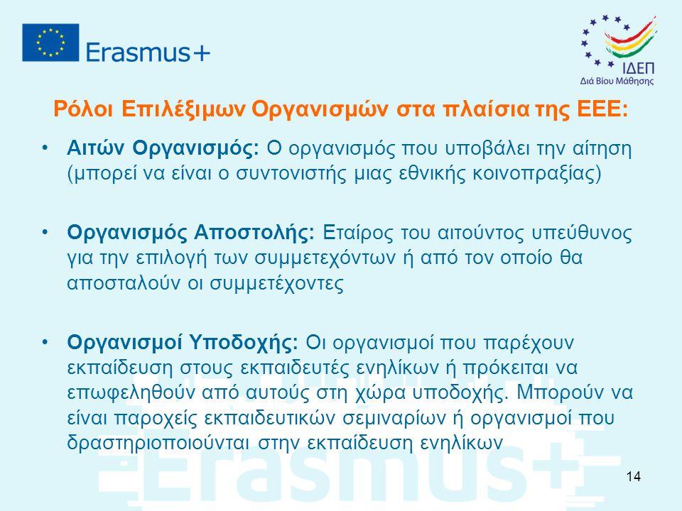 Ρόλοι Επιλέξιμων Οργανισμών στα πλαίσια της ΕΕΕ: Αιτών Οργανισμός: Ο οργανισμός που υποβάλει την αίτηση (μπορεί να είναι ο συντονιστής μιας εθνικής κοινοπραξίας) Οργανισμός Αποστολής: Εταίρος του αιτούντος υπεύθυνος για την επιλογή των συμμετεχόντων ή από τον οποίο θα αποσταλούν οι συμμετέχοντες Οργανισμοί Υποδοχής: Οι οργανισμοί που παρέχουν εκπαίδευση στους εκπαιδευτές ενηλίκων ή πρόκειται να επωφεληθούν από αυτούς στη χώρα υποδοχής.