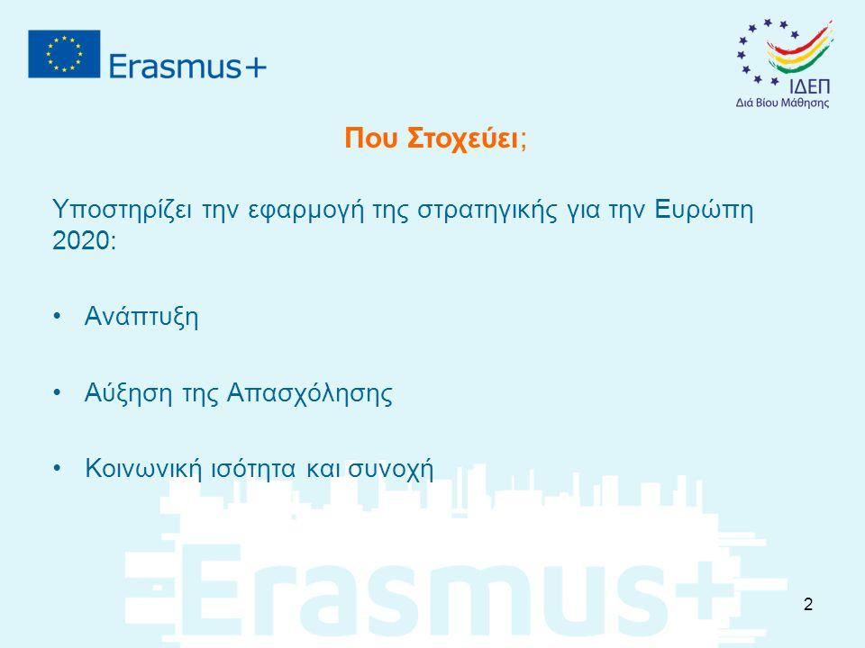 Υποστηρίζει την εφαρμογή της στρατηγικής για την Ευρώπη 2020: Ανάπτυξη Αύξηση της Απασχόλησης Κοινωνική ισότητα και συνοχή Που Στοχεύει; 2