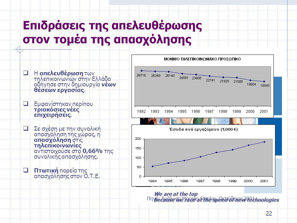 22 Επιδράσεις της απελευθέρωσης στον τομέα της απασχόλησης  Η απελευθέρωση των τηλεπικοινωνιών στην Ελλάδα οδήγησε στην δημιουργία νέων θέσεων εργασίας.