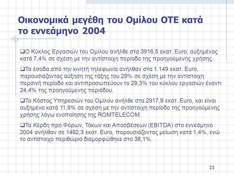 23  Ο Κύκλος Εργασιών του Ομίλου ανήλθε στα 3916,5 εκατ.