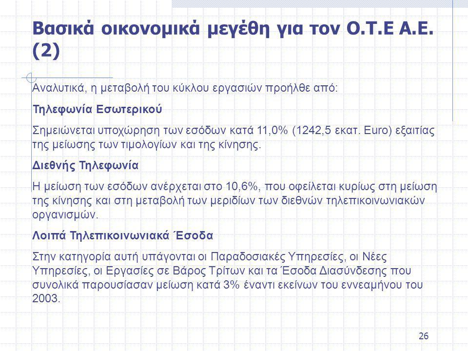 26 Αναλυτικά, η μεταβολή του κύκλου εργασιών προήλθε από: Τηλεφωνία Εσωτερικού Σημειώνεται υποχώρηση των εσόδων κατά 11,0% (1242,5 εκατ.