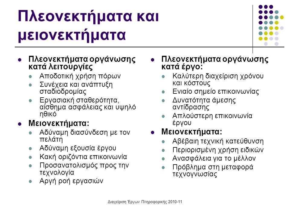 Διαχείριση Έργων Πληροφορικής 2010-11 Πλεονεκτήματα και μειονεκτήματα Πλεονεκτήματα οργάνωσης κατά λειτουργίες Αποδοτική χρήση πόρων Συνέχεια και ανάπτυξη σταδιοδρομίας Εργασιακή σταθερότητα, αίσθημα ασφάλειας και υψηλό ηθικό Μειονεκτήματα: Αδύναμη διασύνδεση με τον πελάτη Αδύναμη εξουσία έργου Κακή οριζόντια επικοινωνία Προσανατολισμός προς την τεχνολογία Αργή ροή εργασιών Πλεονεκτήματα οργάνωσης κατά έργο: Καλύτερη διαχείριση χρόνου και κόστους Ενιαίο σημείο επικοινωνίας Δυνατότητα άμεσης αντίδρασης Απλούστερη επικοινωνία έργου Μειονεκτήματα: Αβέβαιη τεχνική κατεύθυνση Περιορισμένη χρήση ειδικών Ανασφάλεια για το μέλλον Πρόβλημα στη μεταφορά τεχνογνωσίας