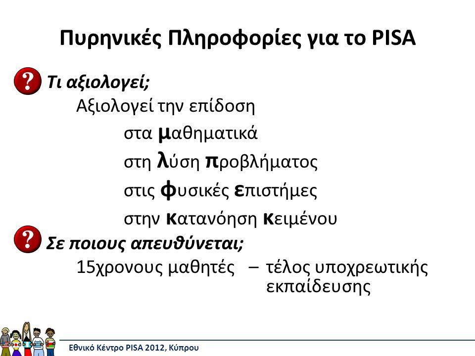 Πυρηνικές Πληροφορίες για το PISA Τι αξιολογεί; Αξιολογεί την επίδοση στα μ αθηματικά στη λ ύση π ροβλήματος στις φ υσικές ε πιστήμες στην κ ατανόηση κ ειμένου Σε ποιους απευθύνεται; 15χρονους μαθητές – τέλος υποχρεωτικής εκπαίδευσης Εθνικό Κέντρο PISA 2012, Κύπρου