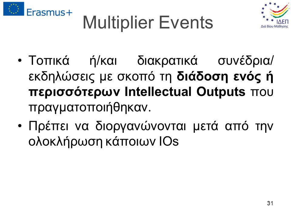 Multiplier Events Τοπικά ή/και διακρατικά συνέδρια/ εκδηλώσεις με σκοπό τη διάδοση ενός ή περισσότερων Intellectual Outputs που πραγματοποιήθηκαν.