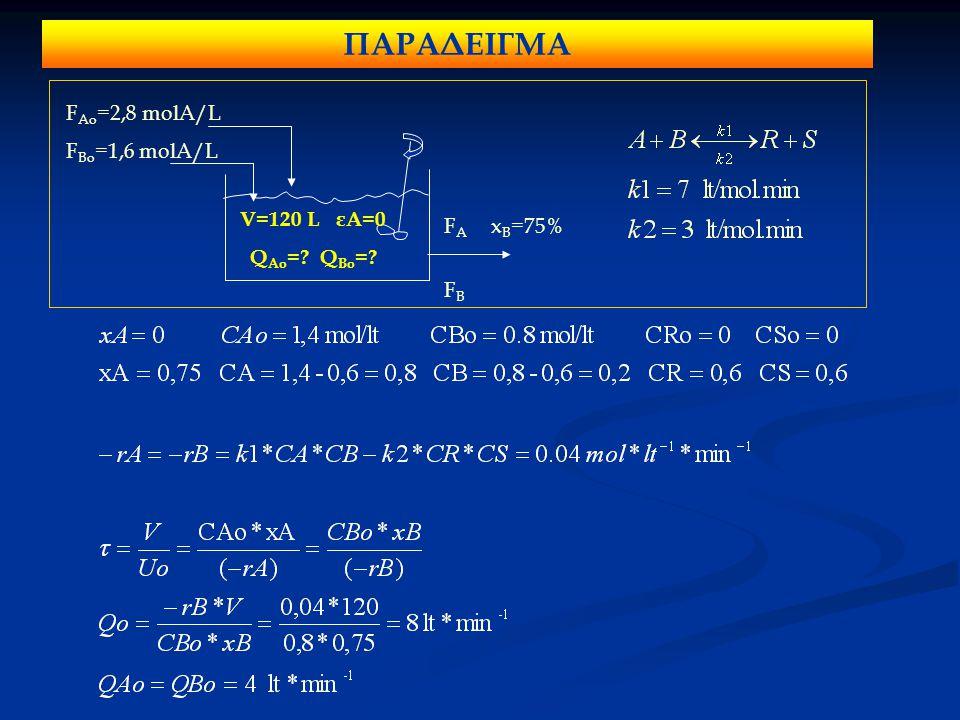ΠΑΡΑΔΕΙΓΜΑ F Ao =2,8 molA/L F Bo =1,6 molA/L F A x B =75% F B V=120 L εΑ=0 Q Ao =? Q Bo =?