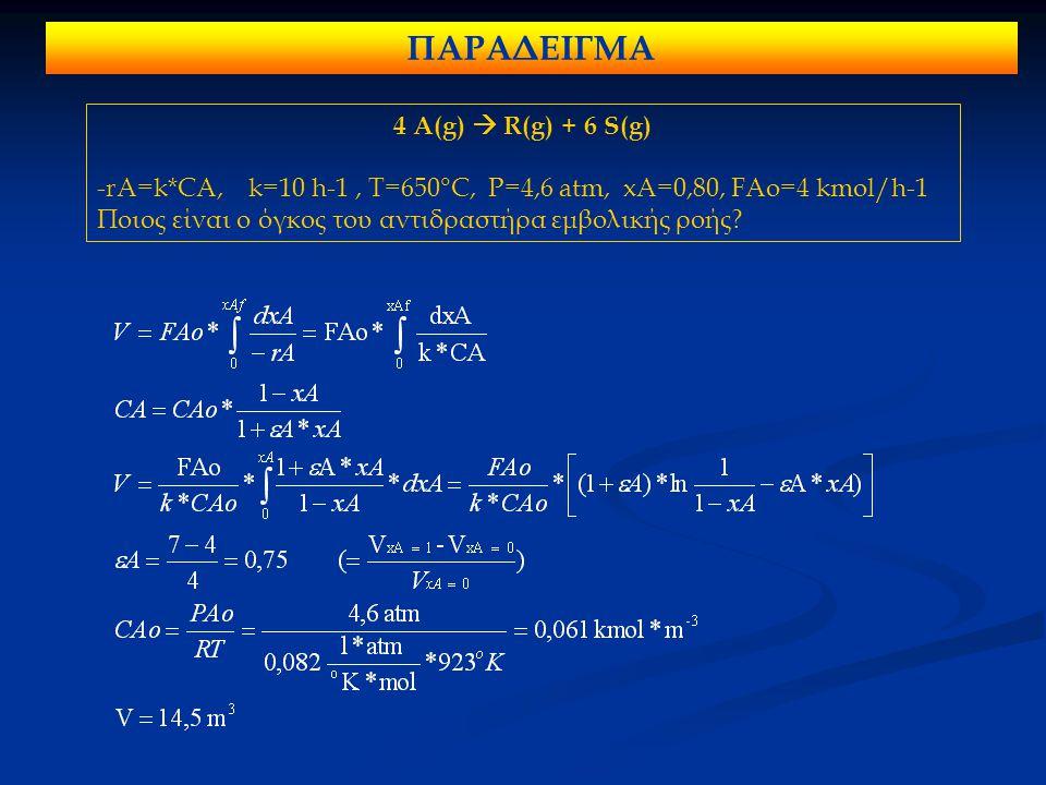 ΠΑΡΑΔΕΙΓΜΑ 4 Α(g)  R(g) + 6 S(g) -rA=k*CA, k=10 h-1, T=650°C, P=4,6 atm, xA=0,80, FAo=4 kmol/h-1 Ποιος είναι ο όγκος του αντιδραστήρα εμβολικής ροής?
