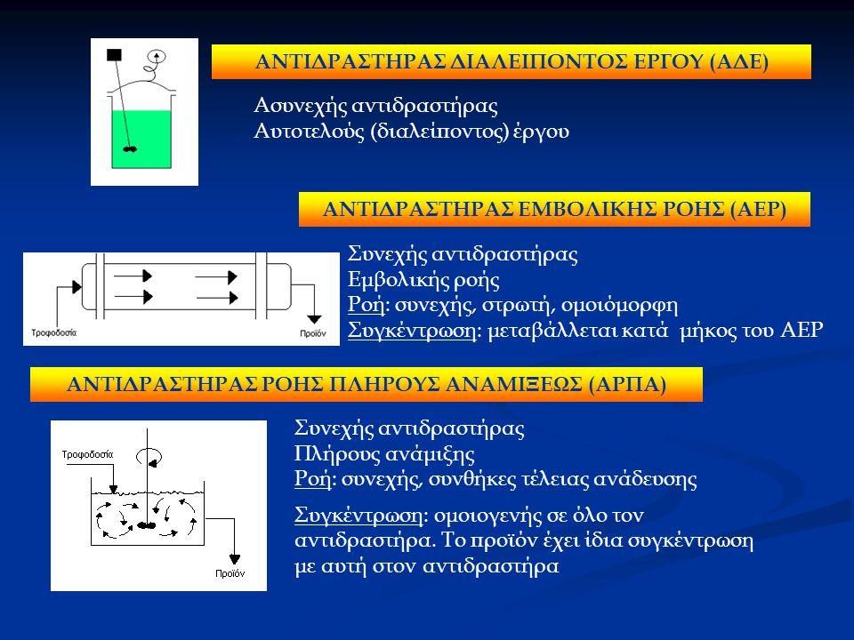 ΑΝΤΙΔΡΑΣΤΗΡΑΣ ΔΙΑΛΕΙΠΟΝΤΟΣ ΕΡΓΟΥ (ΑΔΕ) Ασυνεχής αντιδραστήρας Αυτοτελούς (διαλείποντος) έργου ΑΝΤΙΔΡΑΣΤΗΡΑΣ ΕΜΒΟΛΙΚΗΣ ΡΟΗΣ (ΑΕΡ) Συνεχής αντιδραστήρας