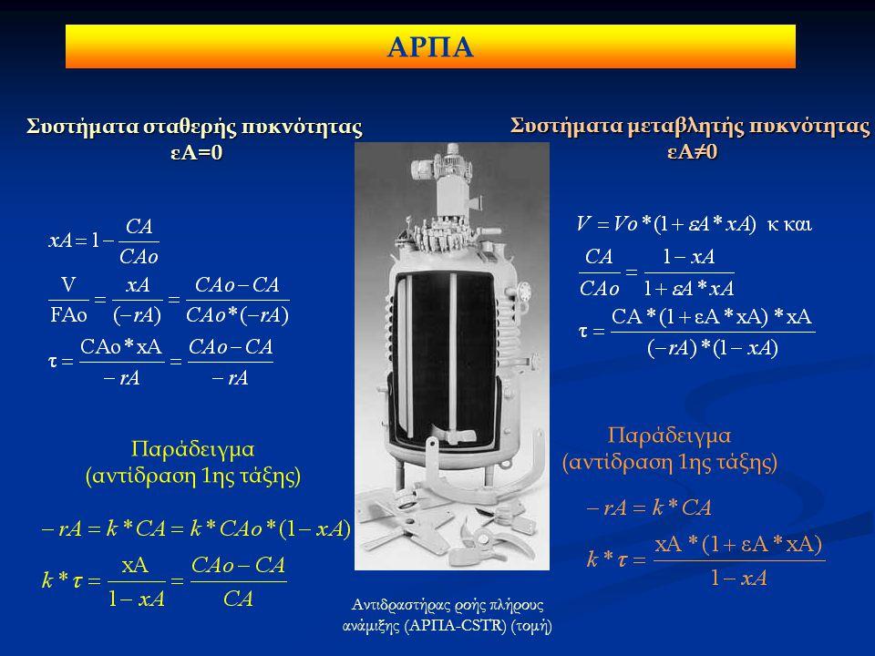 Αντιδραστήρας ροής πλήρους ανάμιξης (ΑΡΠΑ-CSTR) (τομή) Παράδειγμα (αντίδραση 1ης τάξης) Συστήματα μεταβλητής πυκνότητας εΑ≠0 Παράδειγμα (αντίδραση 1ης
