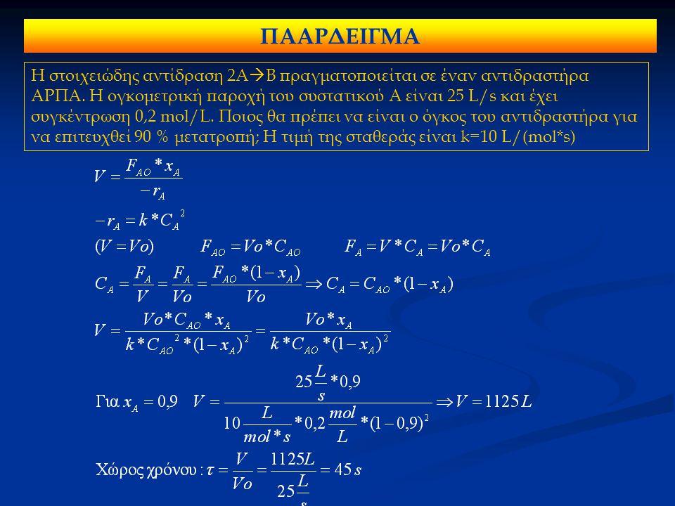 ΠΑΑΡΔΕΙΓΜΑ Η στοιχειώδης αντίδραση 2Α  Β πραγματοποιείται σε έναν αντιδραστήρα ΑΡΠΑ. Η ογκομετρική παροχή του συστατικού Α είναι 25 L/s και έχει συγκ