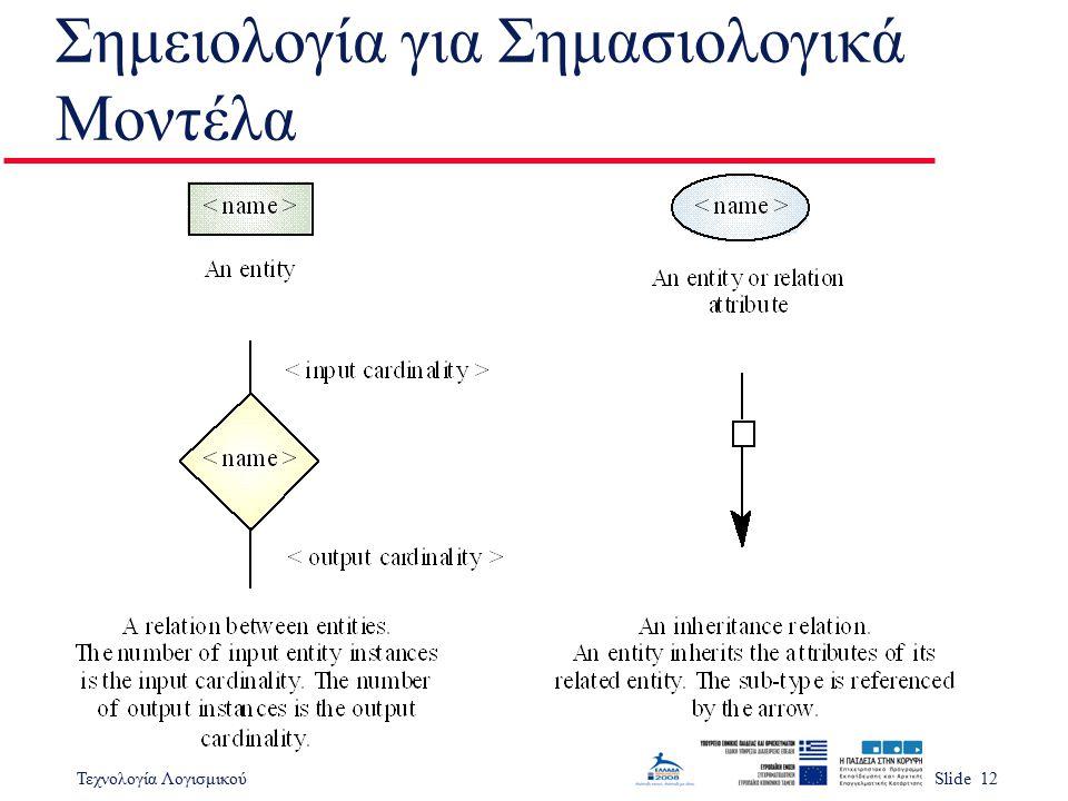 Τεχνολογία ΛογισμικούSlide 12 Σημειολογία για Σημασιολογικά Μοντέλα