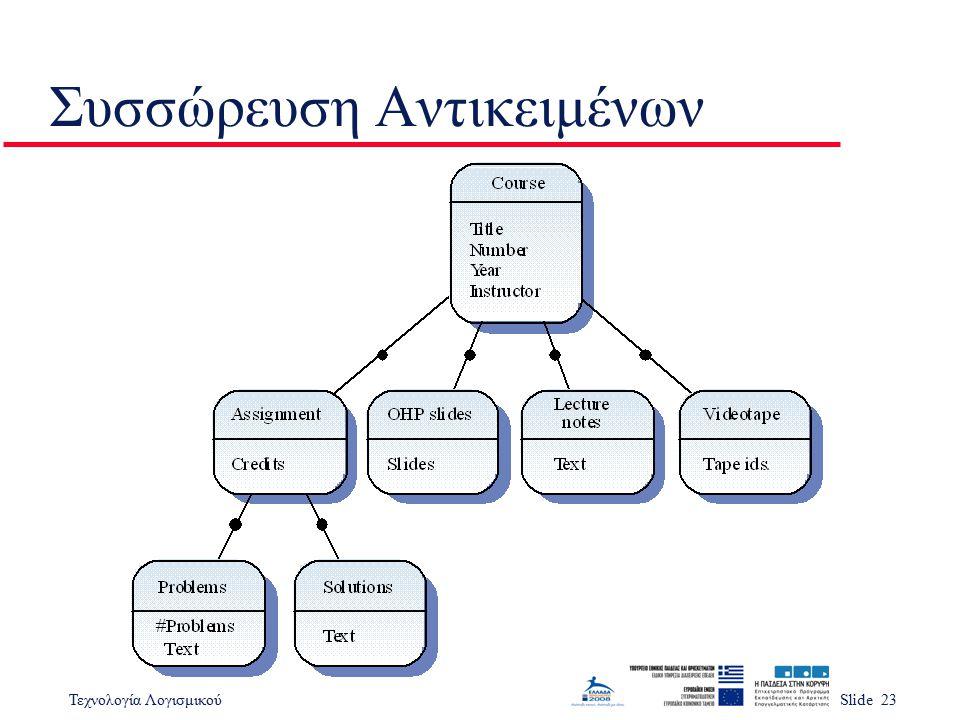 Τεχνολογία ΛογισμικούSlide 23 Συσσώρευση Αντικειμένων