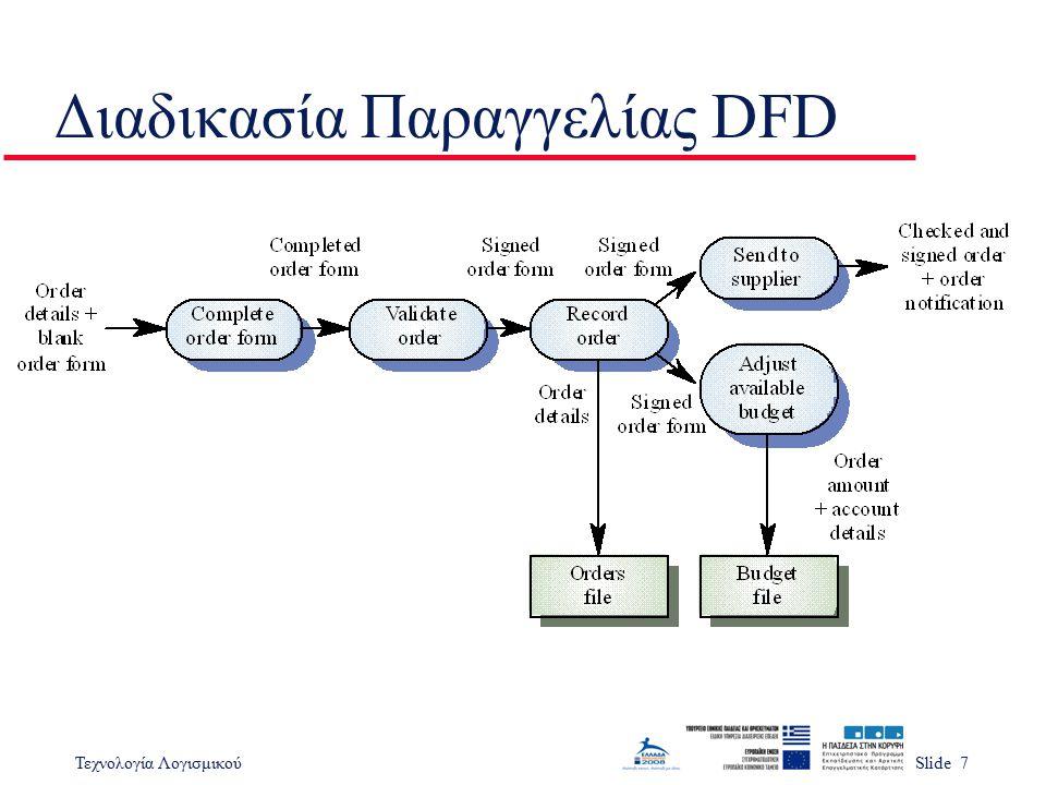 Τεχνολογία ΛογισμικούSlide 7 Διαδικασία Παραγγελίας DFD