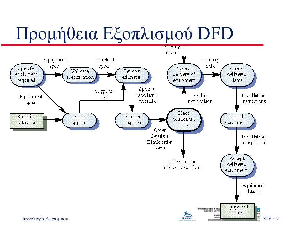 Τεχνολογία ΛογισμικούSlide 9 Προμήθεια Εξοπλισμού DFD